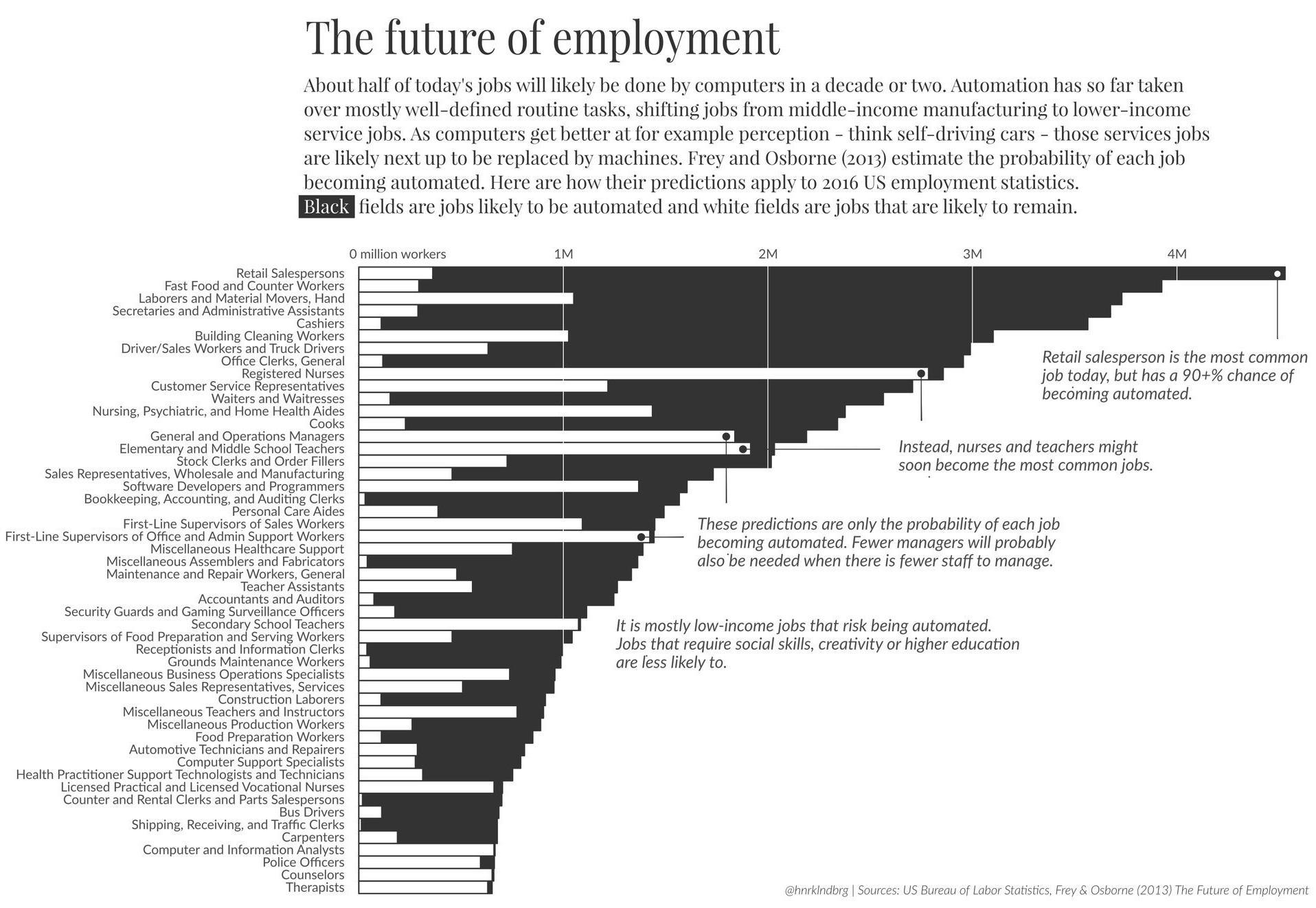 AutomationAndUnemploymentJpg   Economy